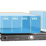 Classification of Virtual Private Servers | What to Know While Choosing a VPS?